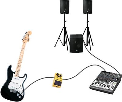 При подключении электрогитары