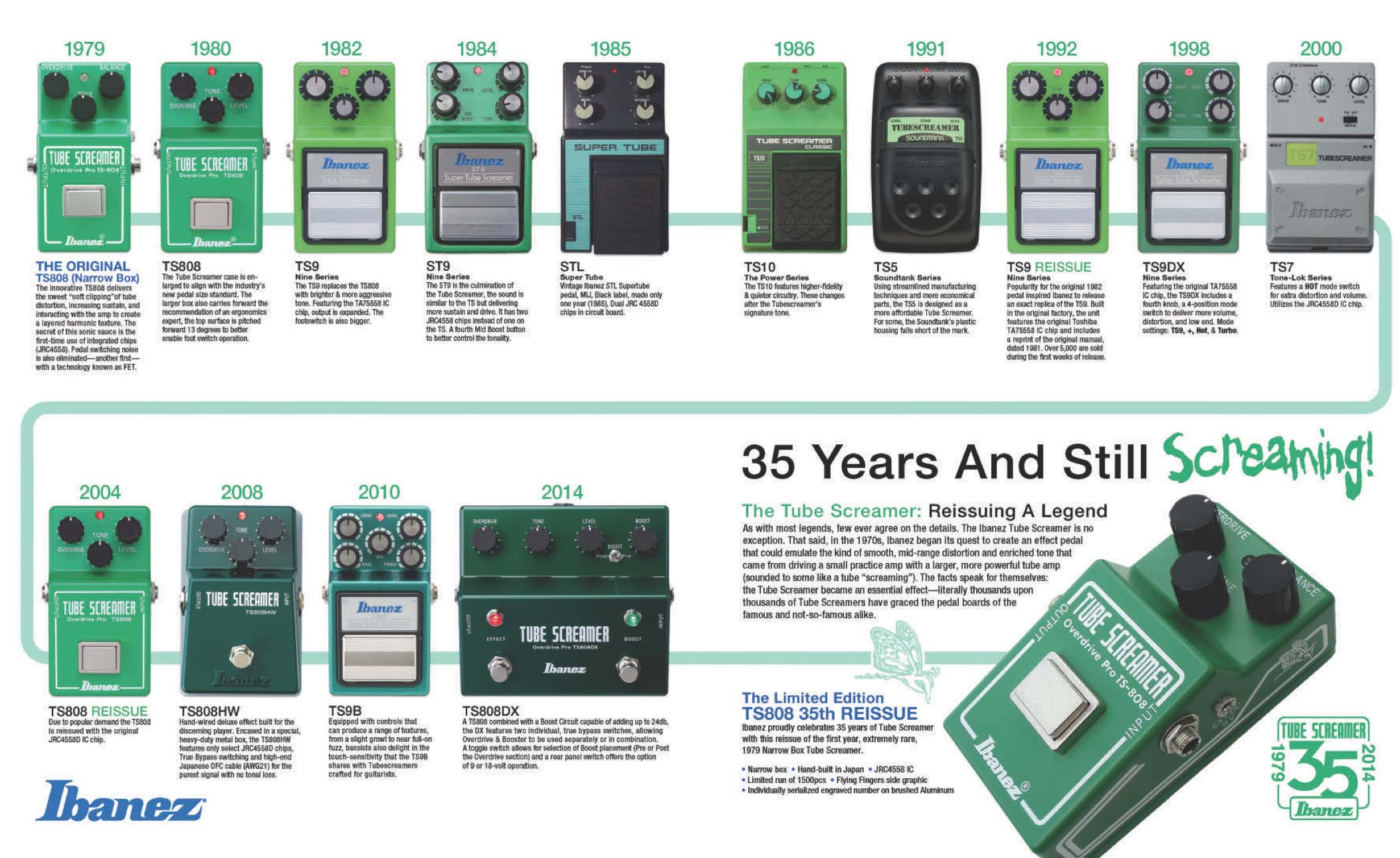 dating ibanez ts It's back - the incomparable overdrive pedal that's been described as the holy grail of tube screamers the ts808 reissue features the same famous large square footswitch and the even more .